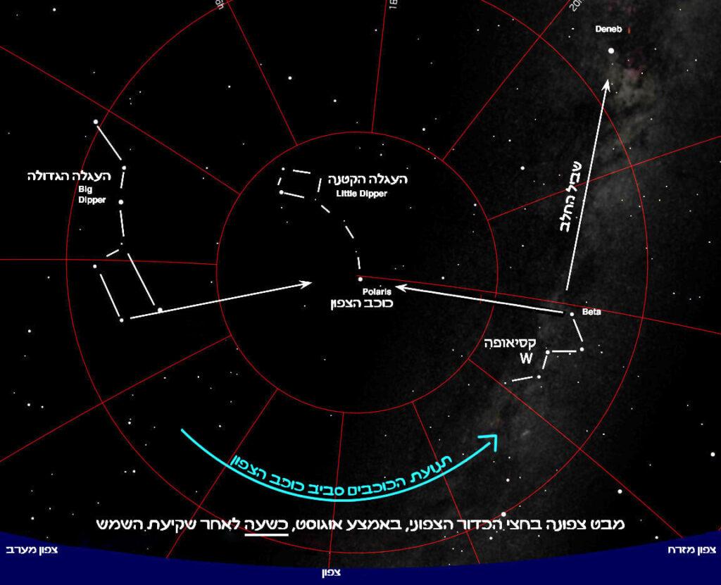 מפת הכוכבים